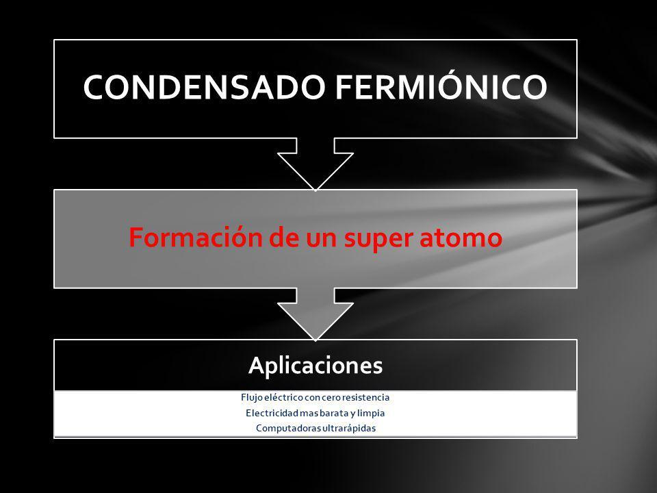 CONDENSADO FERMIÓNICO