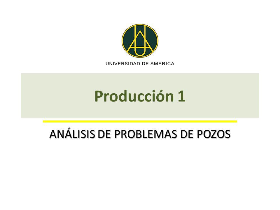 ANÁLISIS DE PROBLEMAS DE POZOS