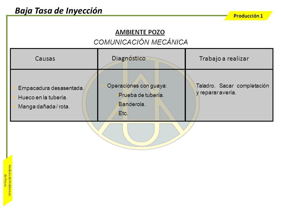 COMUNICACIÓN MECÁNICA
