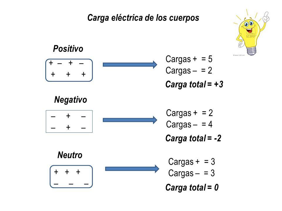 Carga eléctrica de los cuerpos