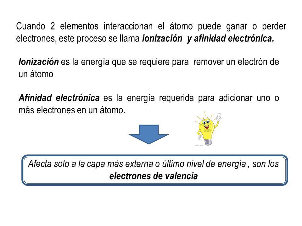 Cuando 2 elementos interaccionan el átomo puede ganar o perder electrones, este proceso se llama ionización y afinidad electrónica.