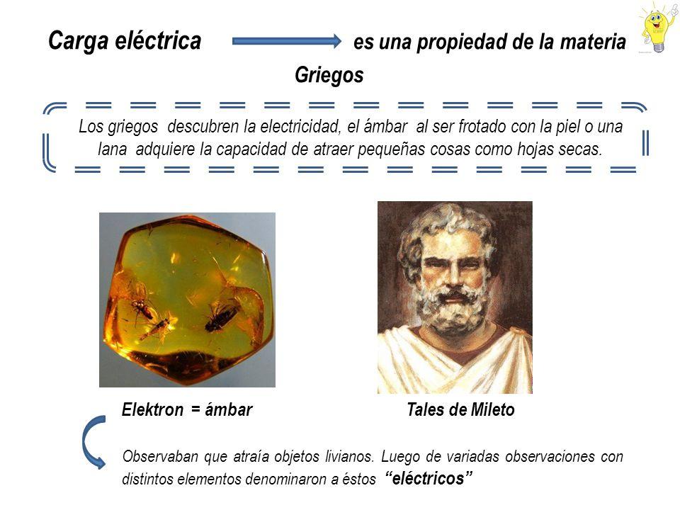 Carga eléctrica es una propiedad de la materia