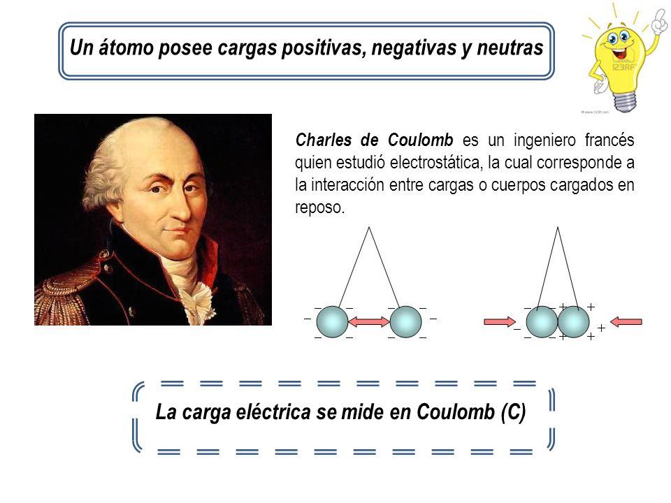 Un átomo posee cargas positivas, negativas y neutras