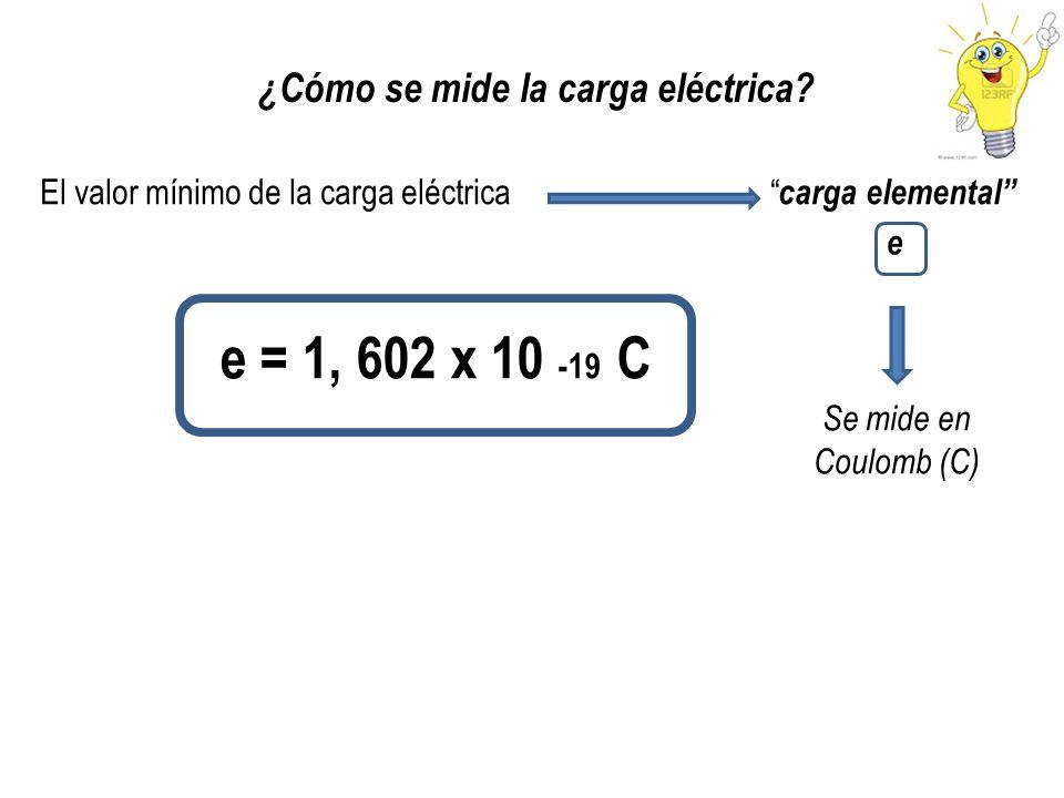 ¿Cómo se mide la carga eléctrica
