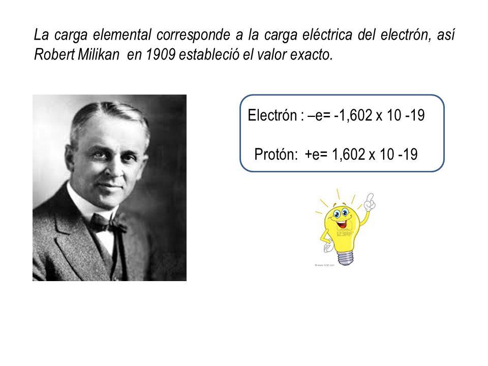 La carga elemental corresponde a la carga eléctrica del electrón, así Robert Milikan en 1909 estableció el valor exacto.