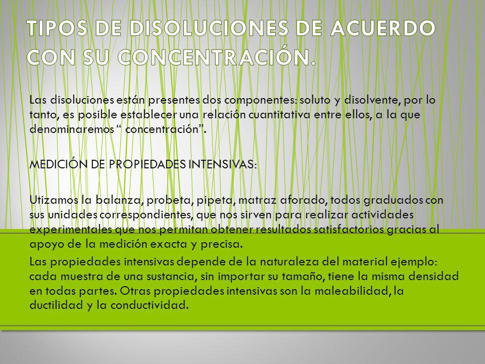 TIPOS DE DISOLUCIONES DE ACUERDO CON SU CONCENTRACIÓN.