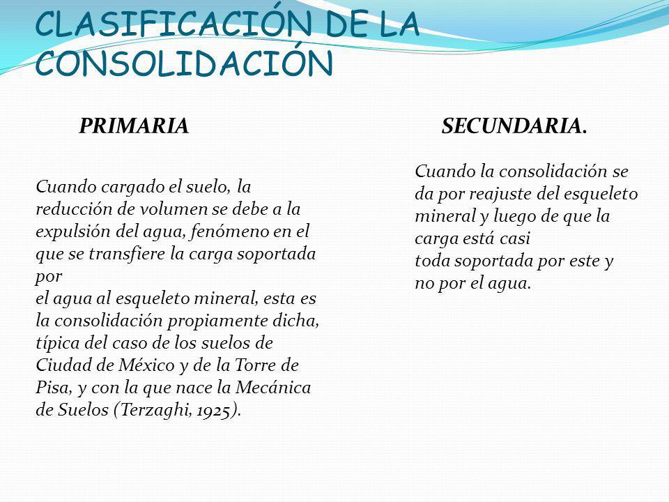 CLASIFICACIÓN DE LA CONSOLIDACIÓN