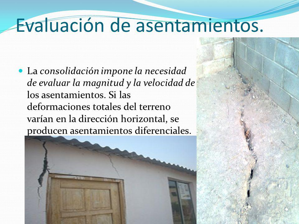 Evaluación de asentamientos.