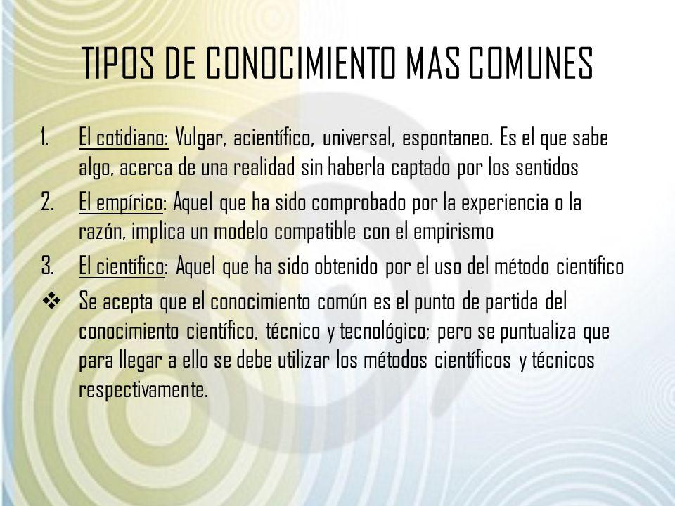 TIPOS DE CONOCIMIENTO MAS COMUNES