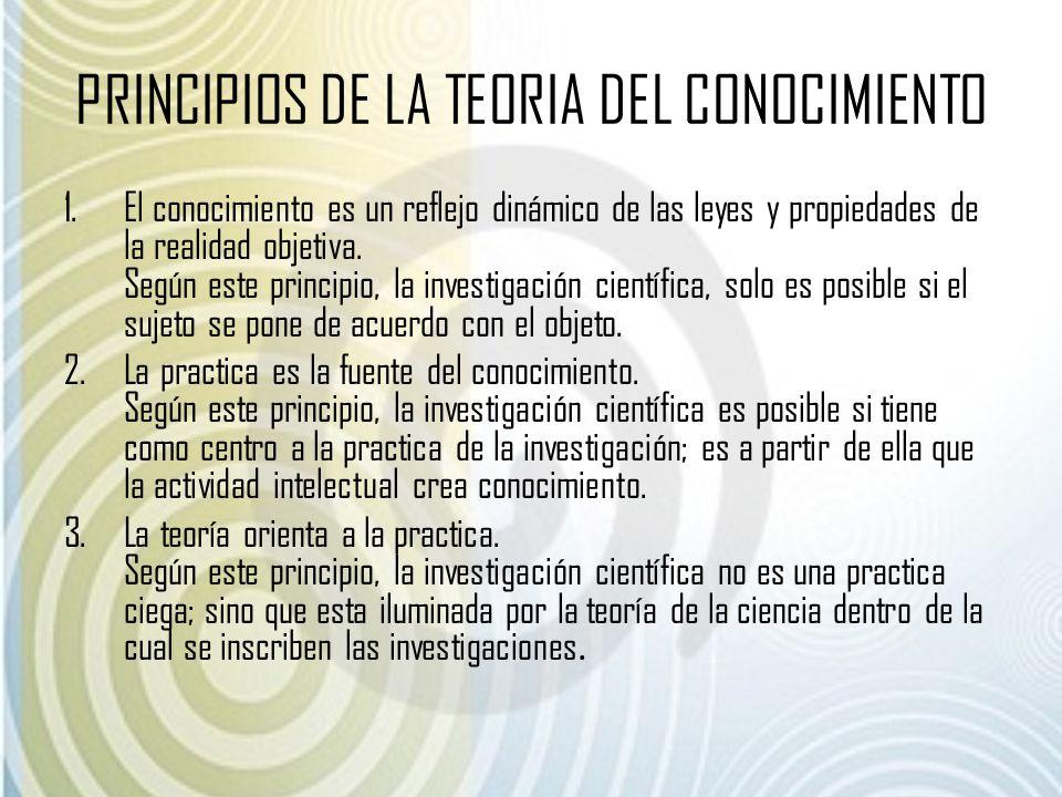 PRINCIPIOS DE LA TEORIA DEL CONOCIMIENTO
