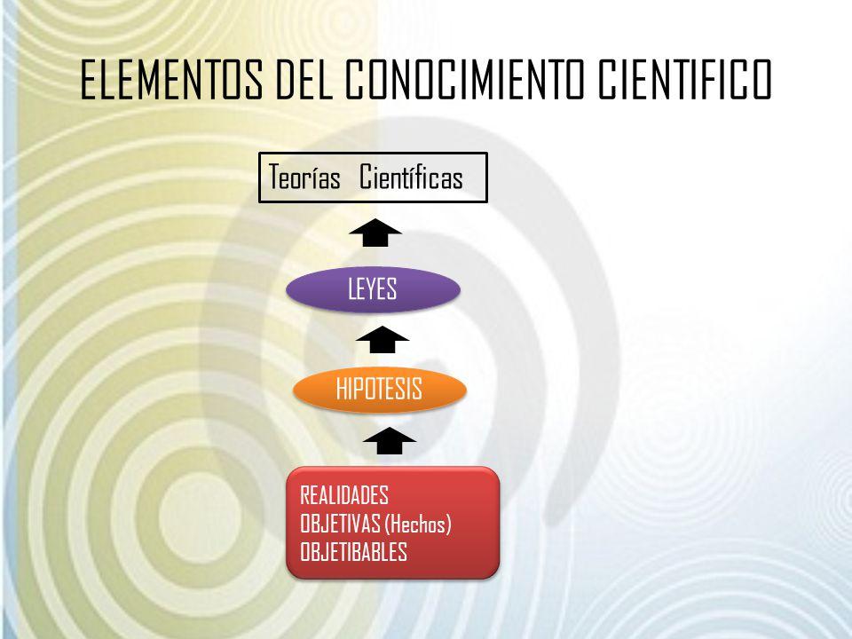 ELEMENTOS DEL CONOCIMIENTO CIENTIFICO