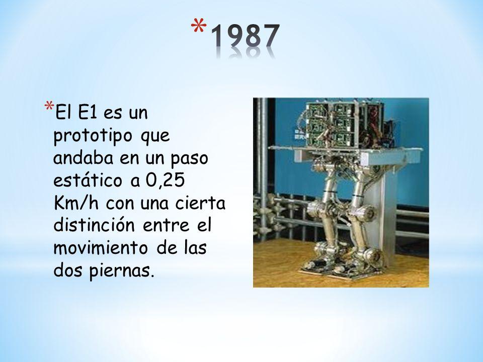 1987 El E1 es un prototipo que andaba en un paso estático a 0,25 Km/h con una cierta distinción entre el movimiento de las dos piernas.