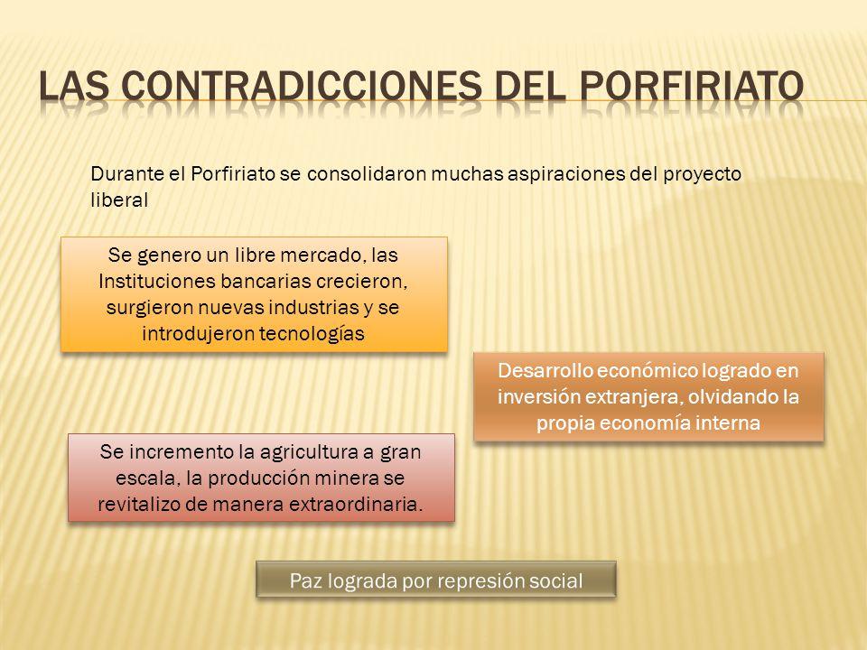 Las contradicciones del Porfiriato