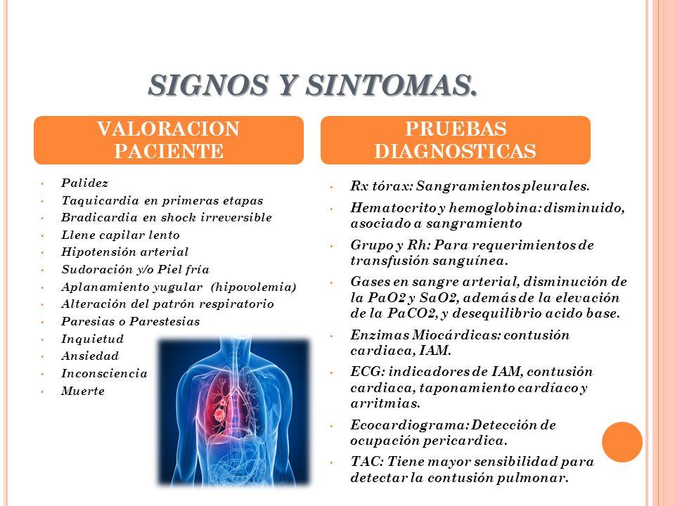 SIGNOS Y SINTOMAS. VALORACION PACIENTE PRUEBAS DIAGNOSTICAS