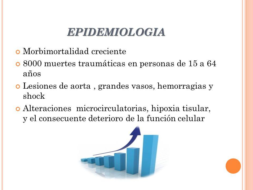EPIDEMIOLOGIA Morbimortalidad creciente