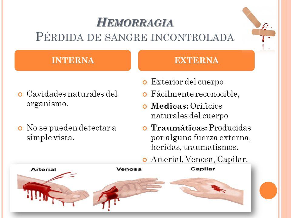 Hemorragia Pérdida de sangre incontrolada
