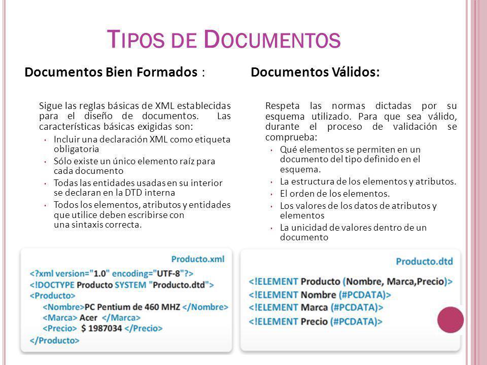 Tipos de Documentos Documentos Bien Formados : Documentos Válidos: