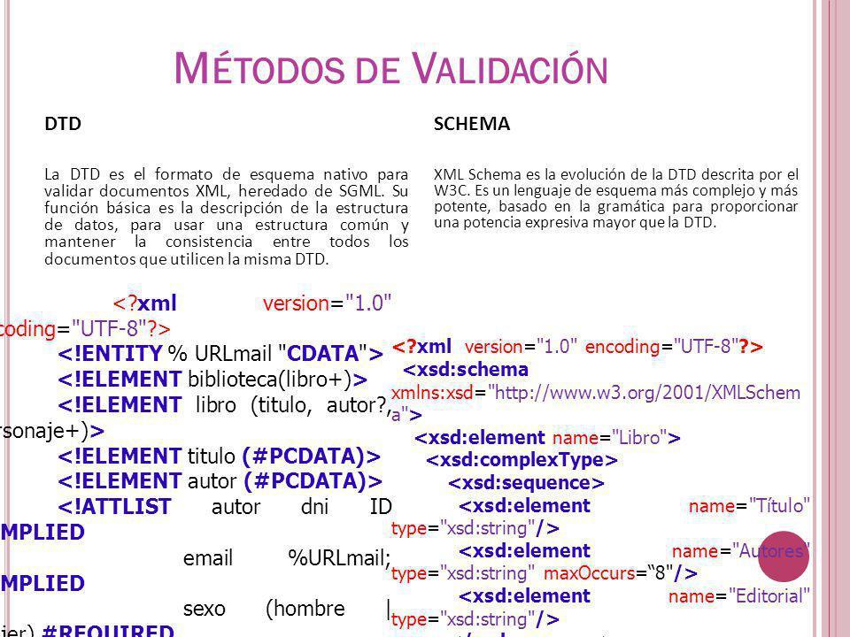 Métodos de Validación DTD < xml version= 1.0 encoding= UTF-8 >