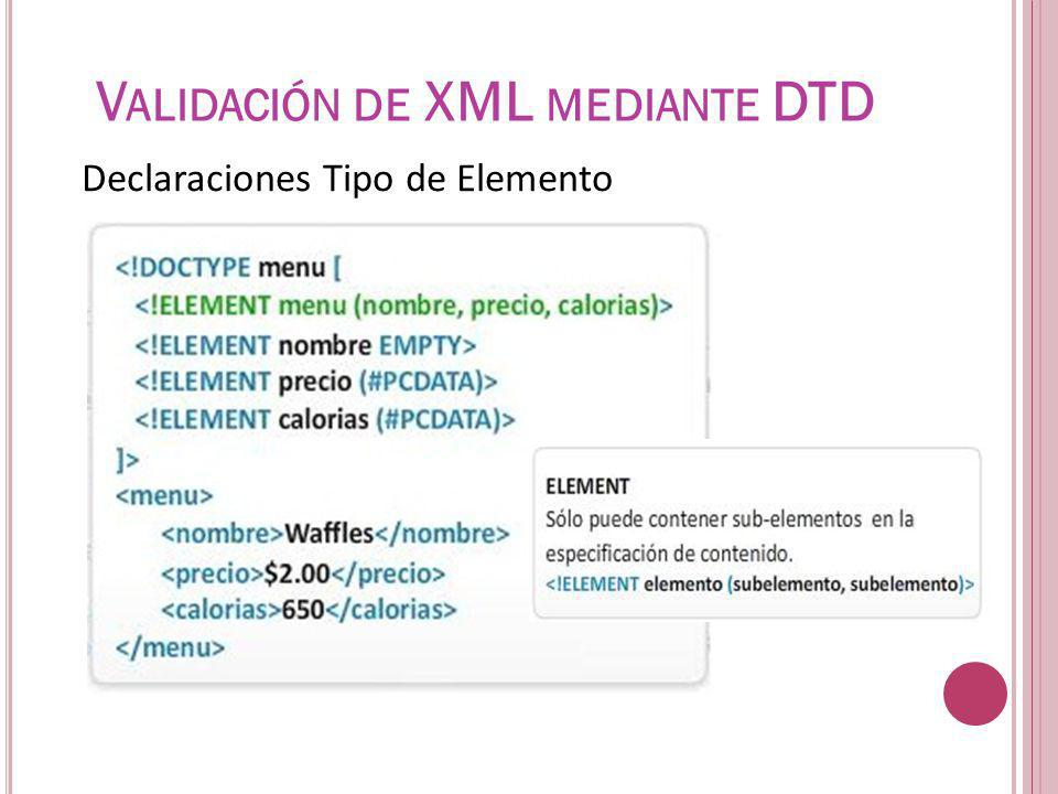 Validación de XML mediante DTD