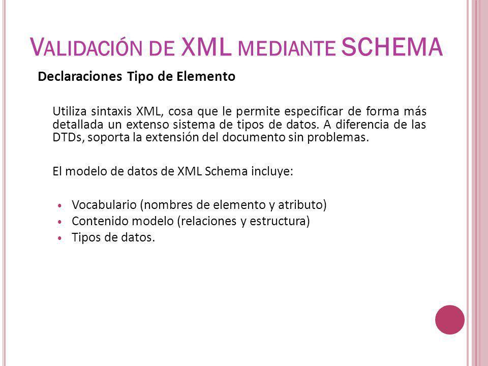 Validación de XML mediante SCHEMA