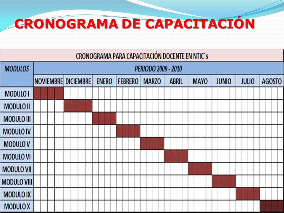 CRONOGRAMA DE CAPACITACIÓN