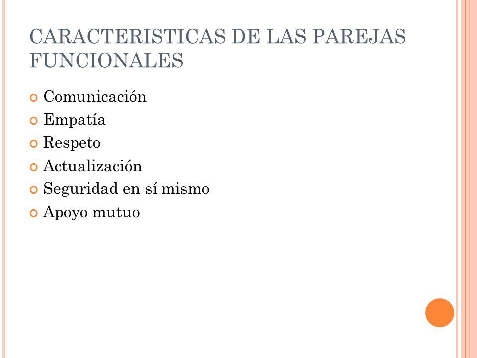 CARACTERISTICAS DE LAS PAREJAS FUNCIONALES