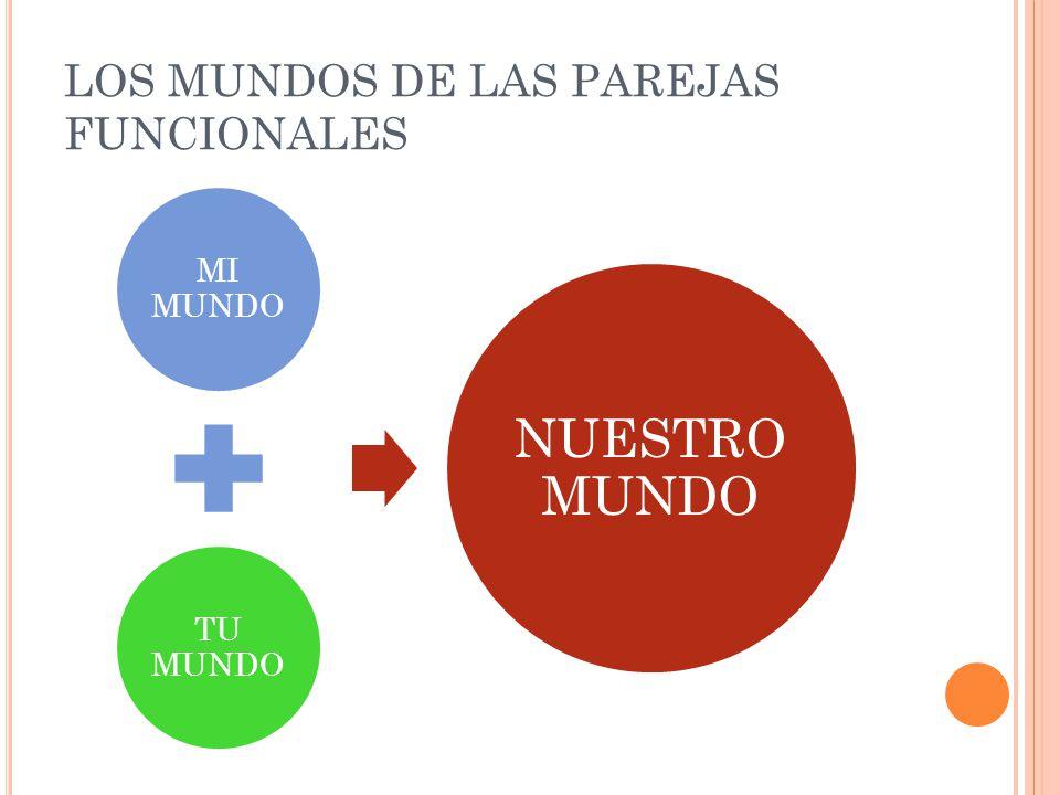 LOS MUNDOS DE LAS PAREJAS FUNCIONALES