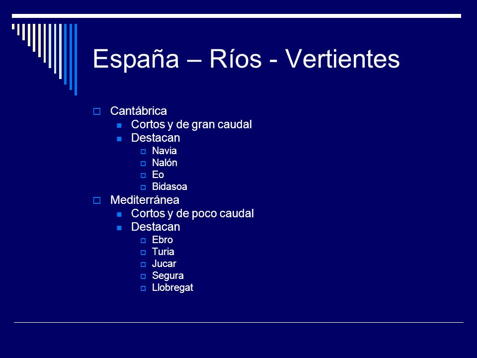 España – Ríos - Vertientes