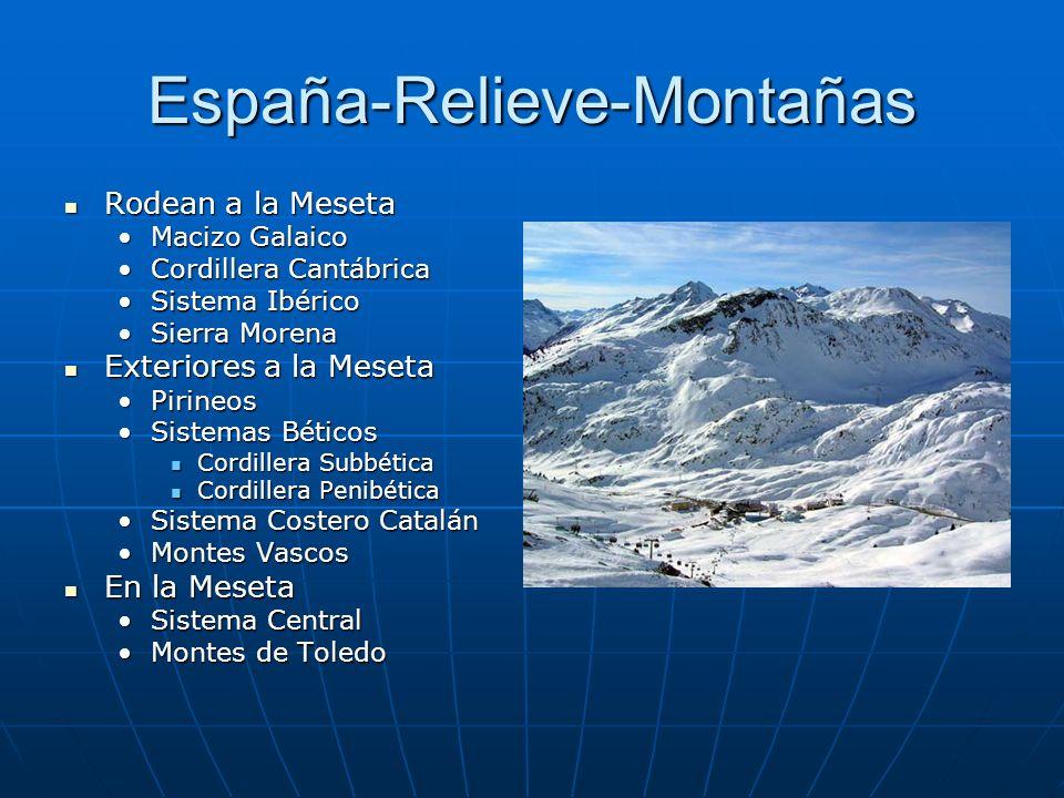 España-Relieve-Montañas
