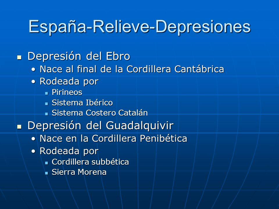España-Relieve-Depresiones