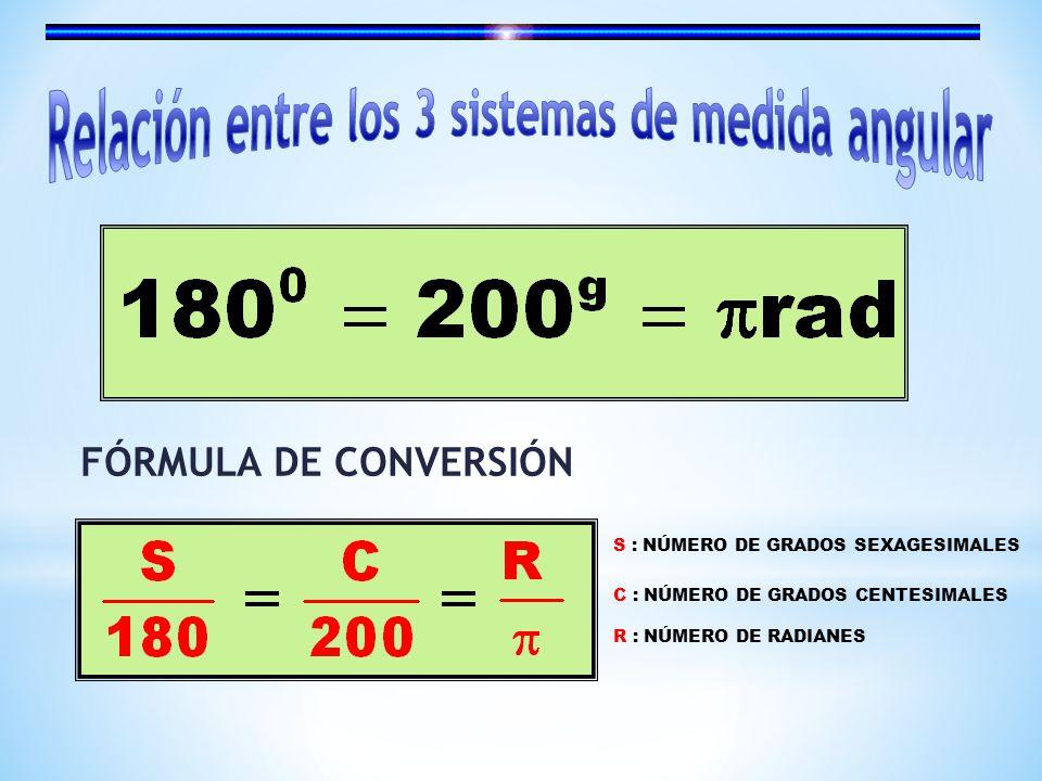 Relación entre los 3 sistemas de medida angular