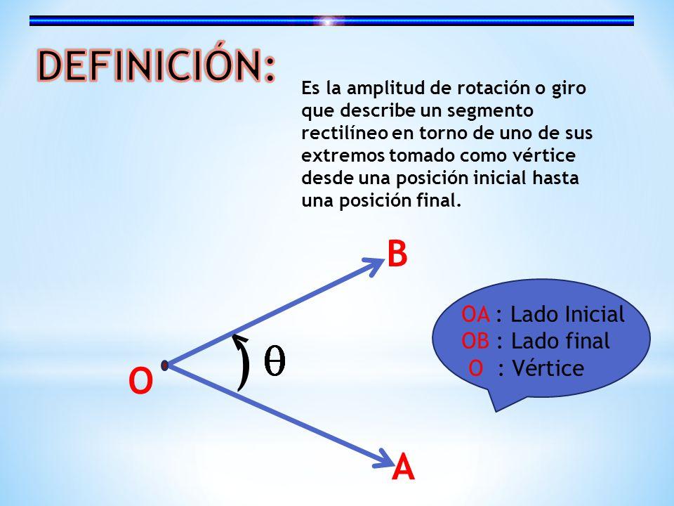 ) DEFINICIÓN: B O A < OA : Lado Inicial OB : Lado final O : Vértice
