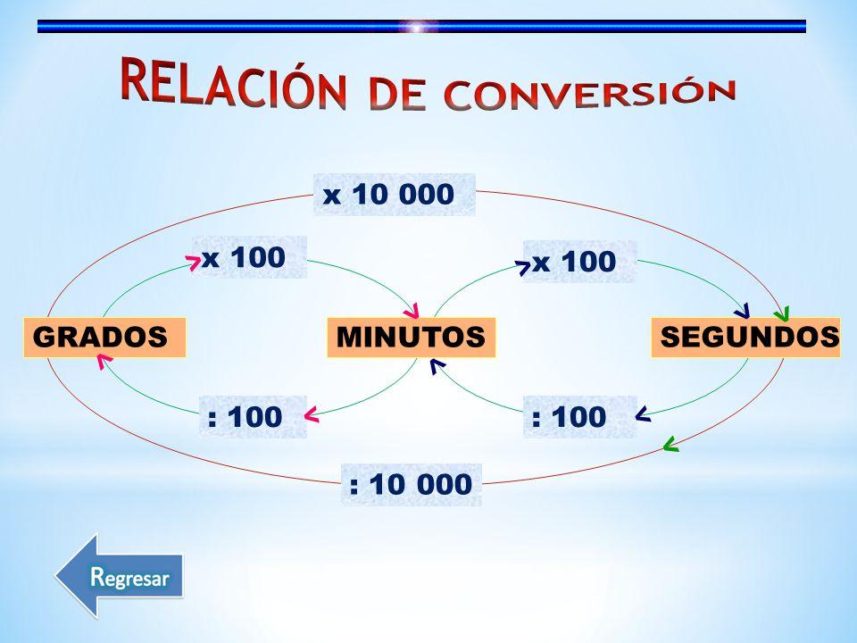 RELACIÓN DE CONVERSIÓN