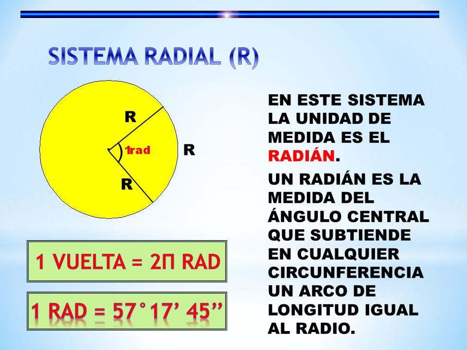 SISTEMA RADIAL (R) ) 1 vuelta = 2π rad 1 rad = 57°17' 45''