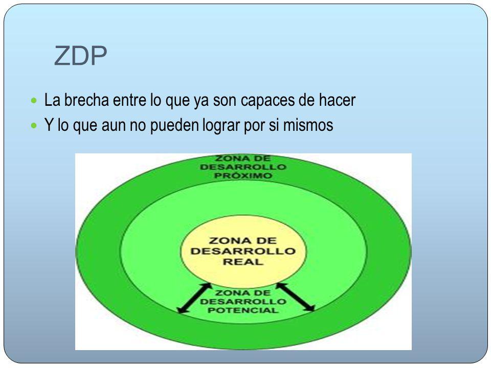 ZDP La brecha entre lo que ya son capaces de hacer