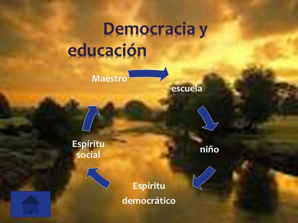 Democracia y educación