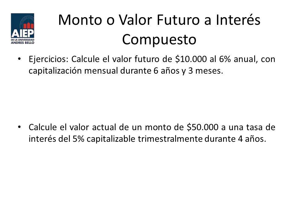 Monto o Valor Futuro a Interés Compuesto