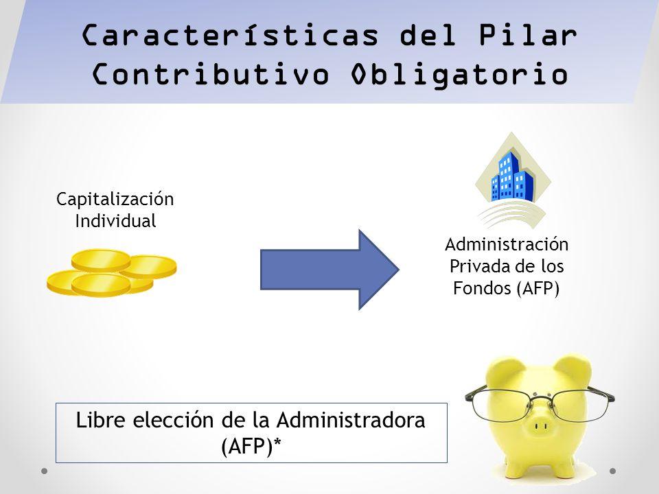Características del Pilar Contributivo Obligatorio