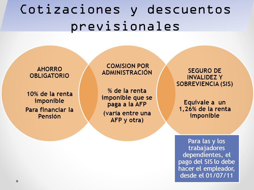 Cotizaciones y descuentos previsionales