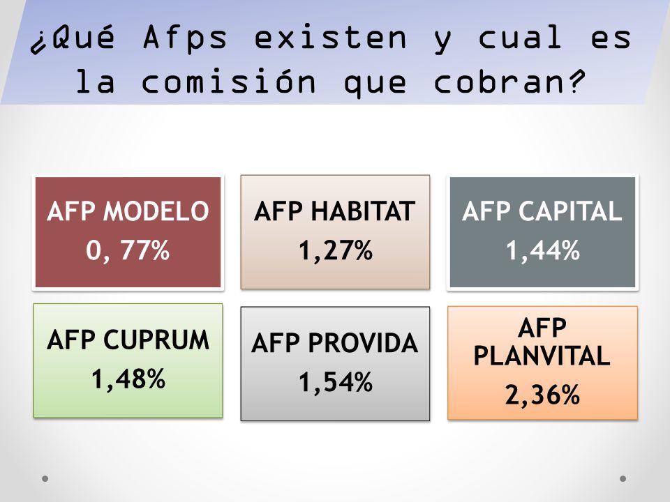 ¿Qué Afps existen y cual es la comisión que cobran
