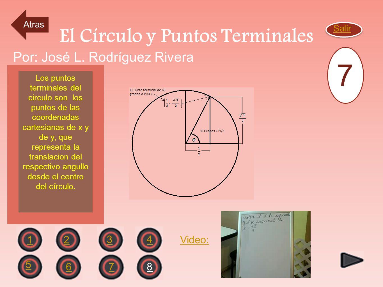 El Círculo y Puntos Terminales