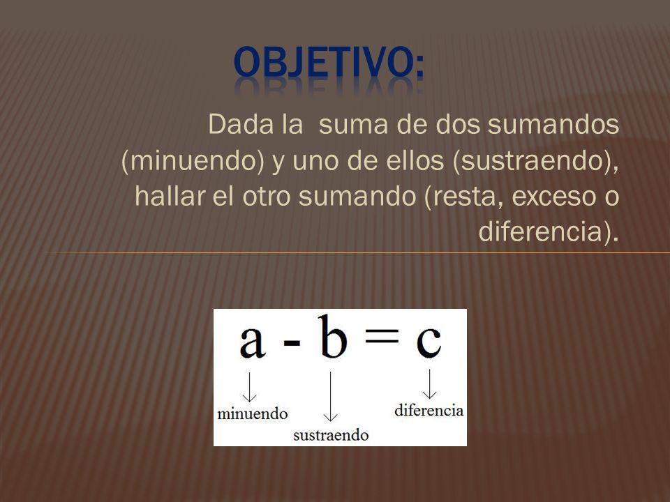 Objetivo: Dada la suma de dos sumandos (minuendo) y uno de ellos (sustraendo), hallar el otro sumando (resta, exceso o diferencia).