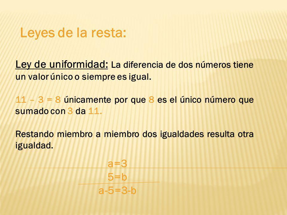 Leyes de la resta: Ley de uniformidad: La diferencia de dos números tiene un valor único o siempre es igual.