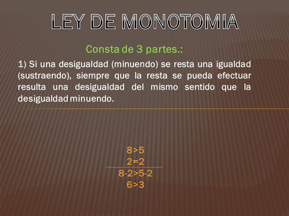 LEY DE MONOTOMIA Consta de 3 partes.: