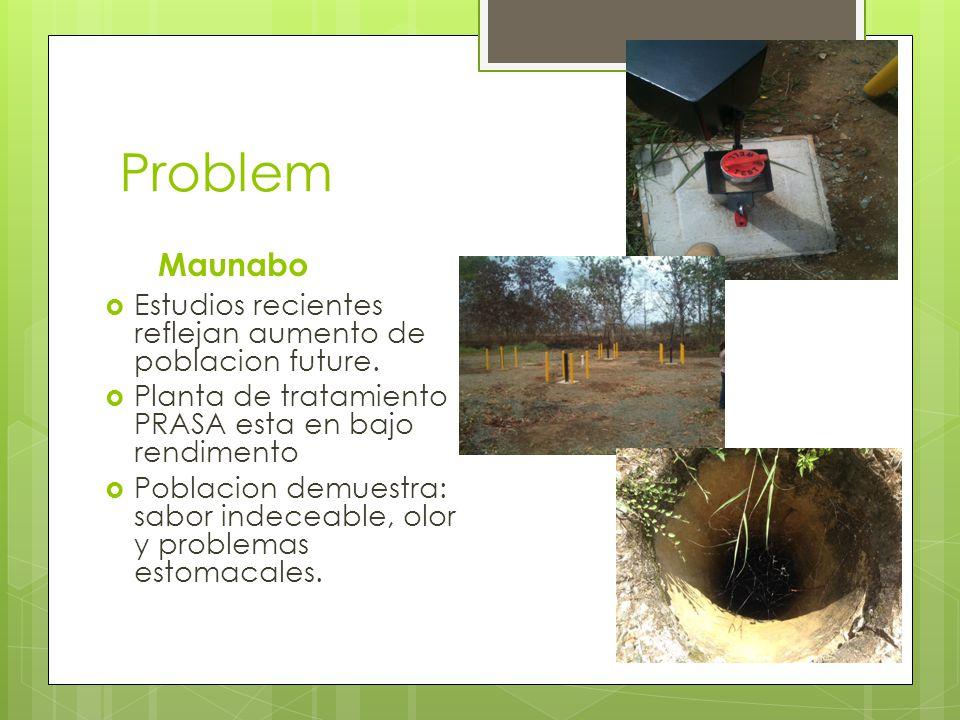 Problem Maunabo. Estudios recientes reflejan aumento de poblacion future. Planta de tratamiento PRASA esta en bajo rendimento.