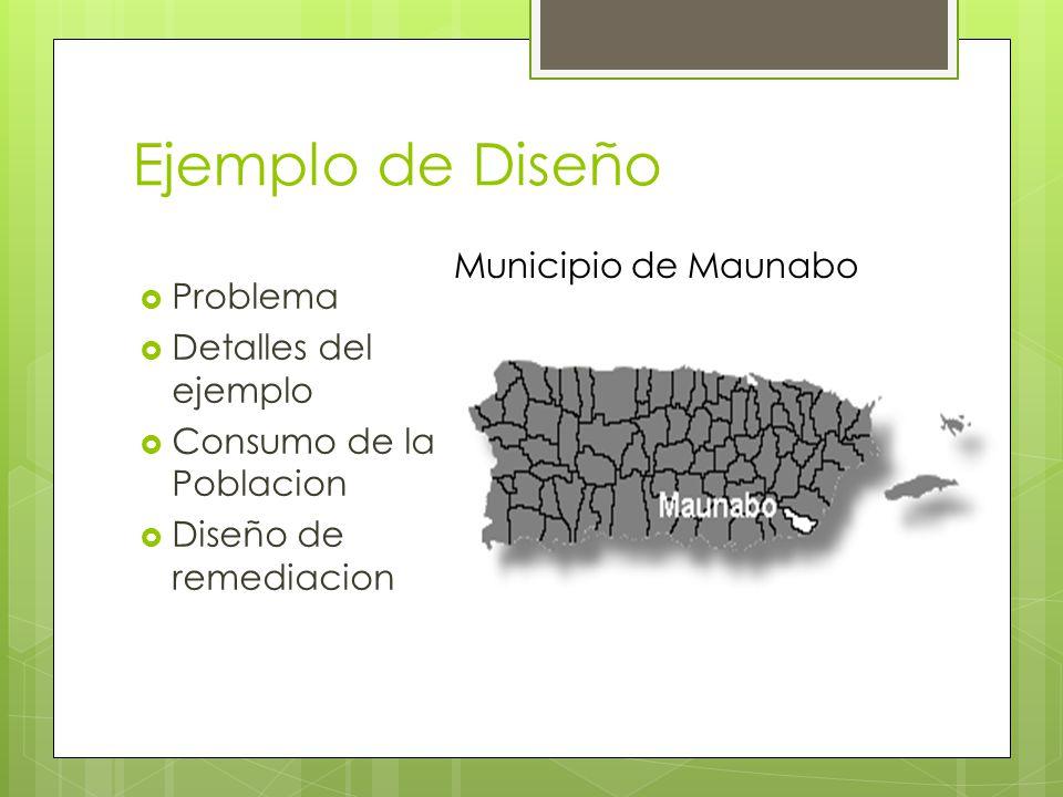 Ejemplo de Diseño Municipio de Maunabo Problema Detalles del ejemplo