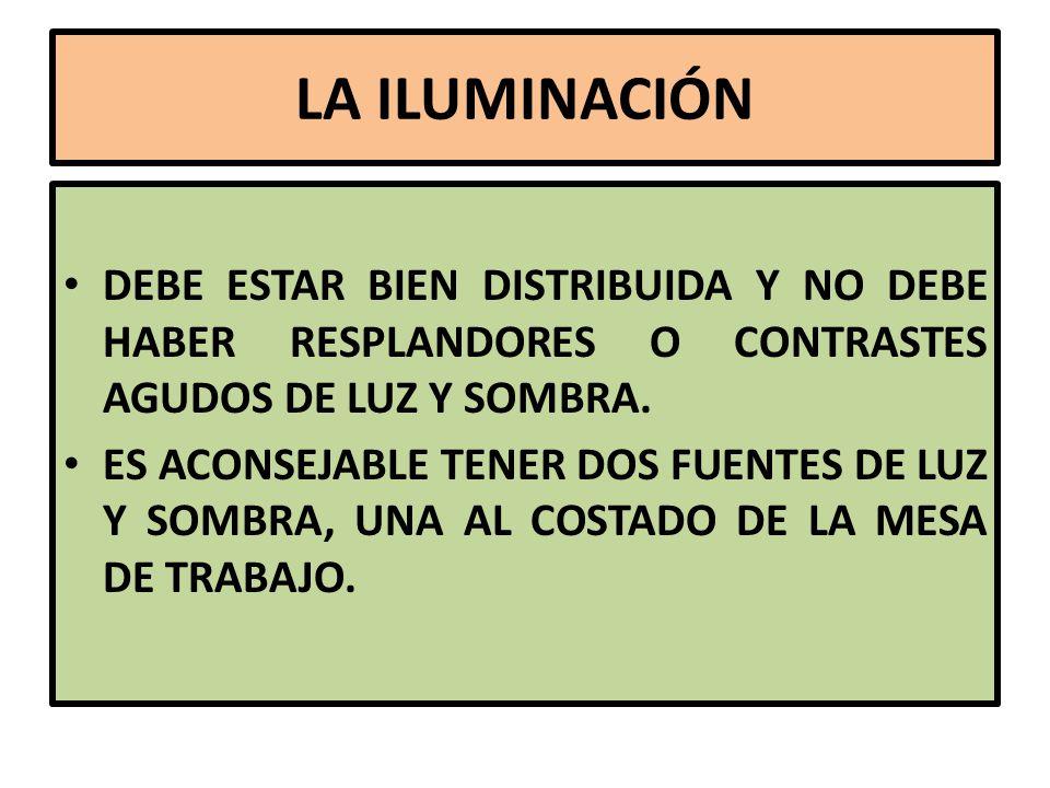LA ILUMINACIÓN DEBE ESTAR BIEN DISTRIBUIDA Y NO DEBE HABER RESPLANDORES O CONTRASTES AGUDOS DE LUZ Y SOMBRA.