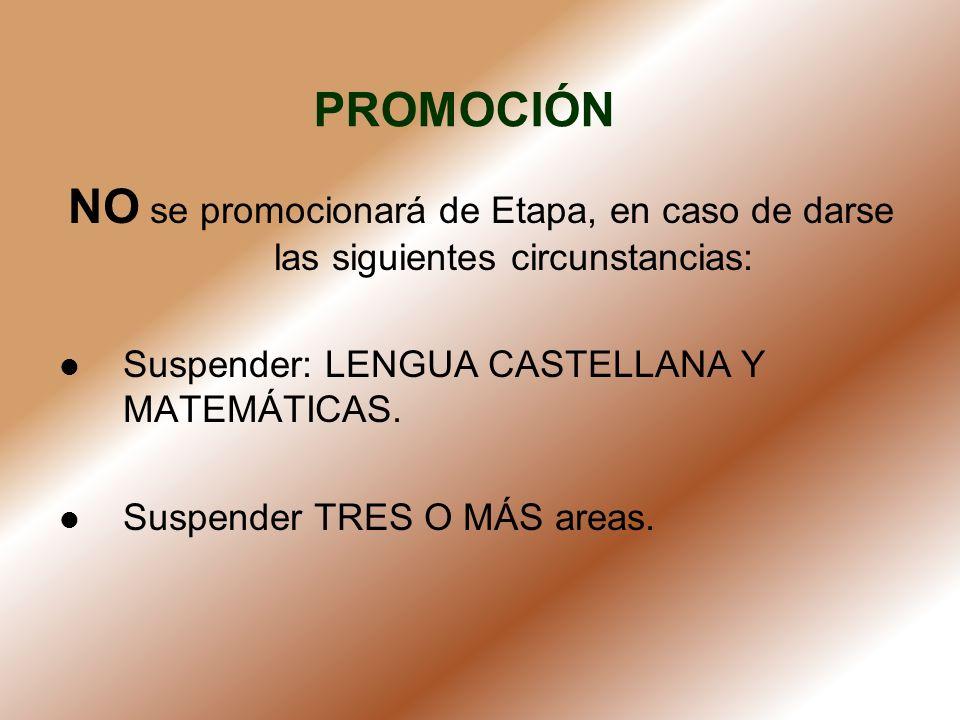 PROMOCIÓN NO se promocionará de Etapa, en caso de darse las siguientes circunstancias: Suspender: LENGUA CASTELLANA Y MATEMÁTICAS.