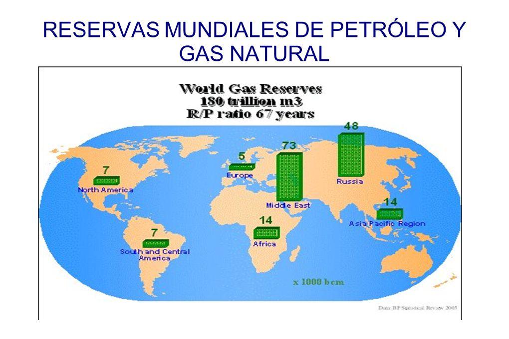 RESERVAS MUNDIALES DE PETRÓLEO Y GAS NATURAL
