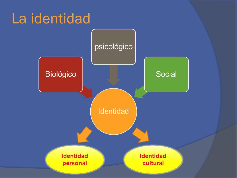 La identidad Biológico psicológico Social Identidad Identidad personal